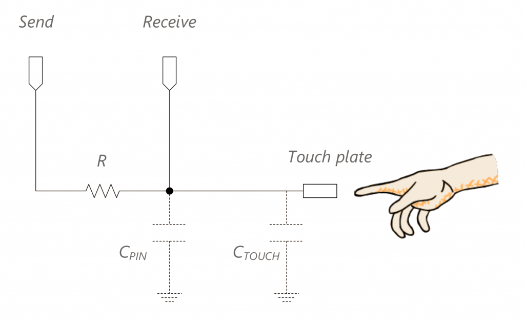 learn  capacitive touch switch  u2013 chumbaka forum